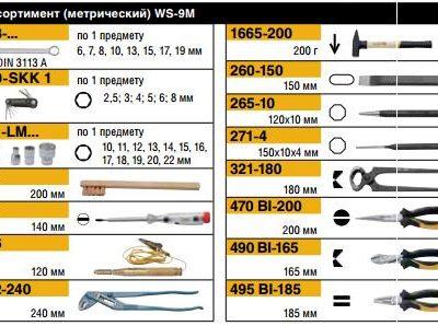 Ассортимент (метрический) WS-9M