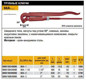 Трубные ключи