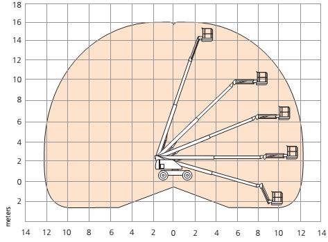 Телескопический стреловой подъёмник 400S/460SJ