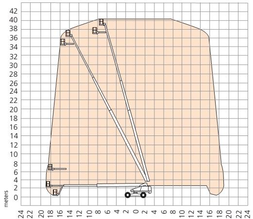 Телескопический стреловой подъёмник TB120 / TB126J