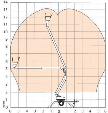 Прицепной подъемник TL39