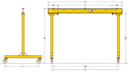 Кран портальный передвижной TDL