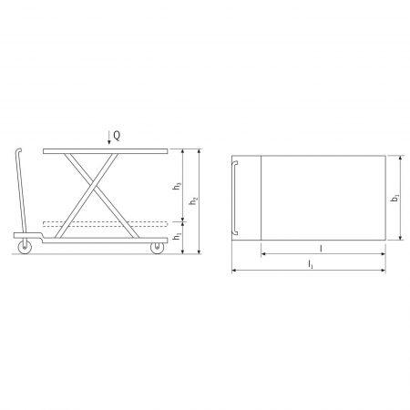 Тележка с ножничной подъёмной платформой HF...SM/HF...SE