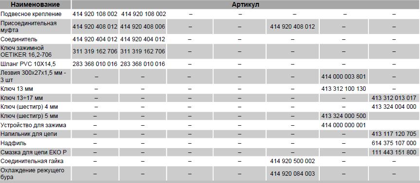 Гайковерты ударные PSR 16Ni / PSR 24 Ni / PSR 30 Ni / PSR 36 NiB