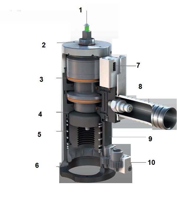 Двухступенчатый гидравлический зажимной цилиндр Plarad PSD